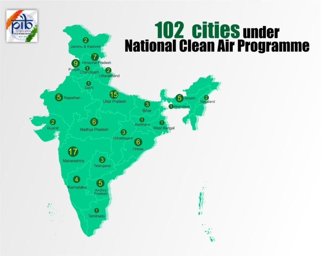 NCAP (NATIONAL CLEAN AIR PROGRAMME)